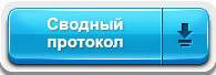 Сводный протокол Открытый туристический слет Удмуртской Республики 2015